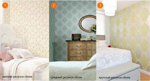 Дизайн обои в комнате фото