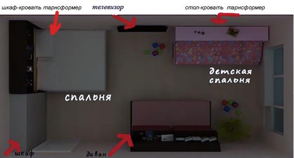 Планировка комнаты с мебелью трансформер