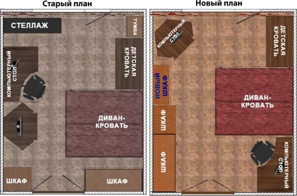 План перестановки мебели в гостиной комнате