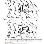 Вертикальная планировка участка: что собой представляет, и как проводится